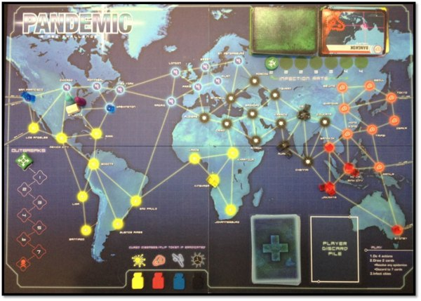 Pandemic Game Board